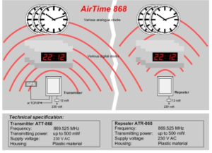 eacombs-airtime-868-wireless-clock-systems